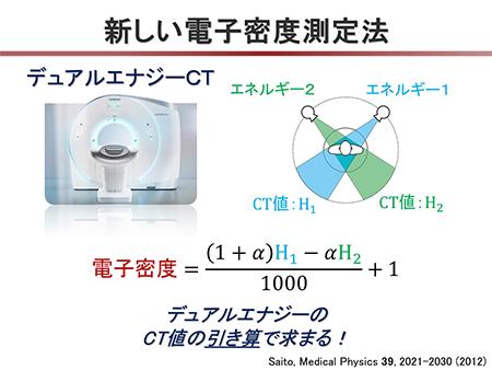 デュアルエナジーCTを利用した新しい体内電子密度測定法の概略