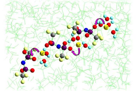 リチウムイオンが溶媒やマイナスイオンをはねまわる(ホッピング)と考えられている