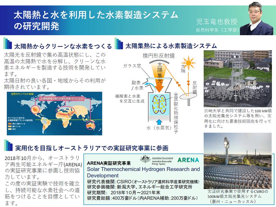 概要図:太陽熱と⽔を利⽤した⽔素製造システムの研究開発